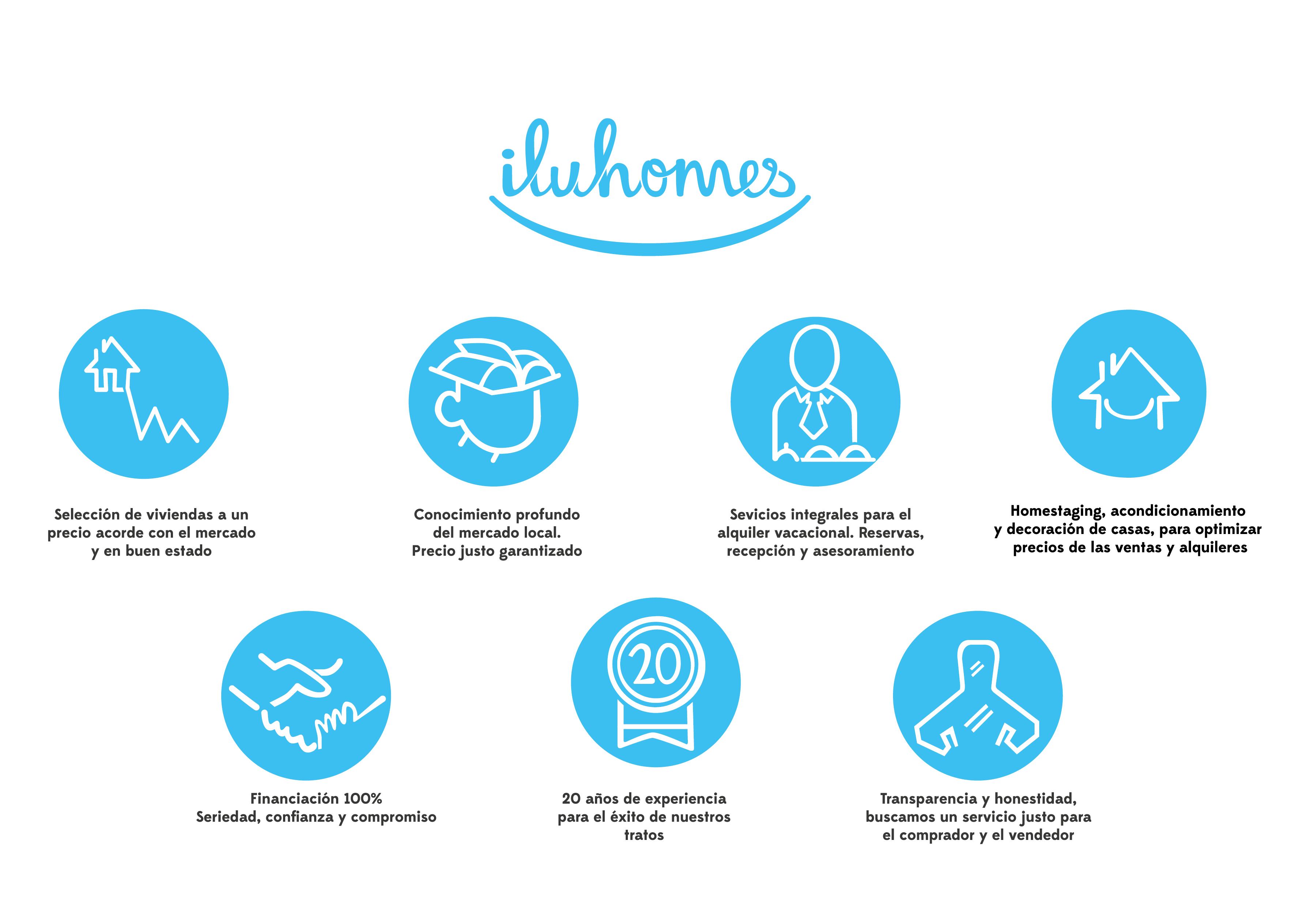 iluhomes_diapos_r_resumen-icos