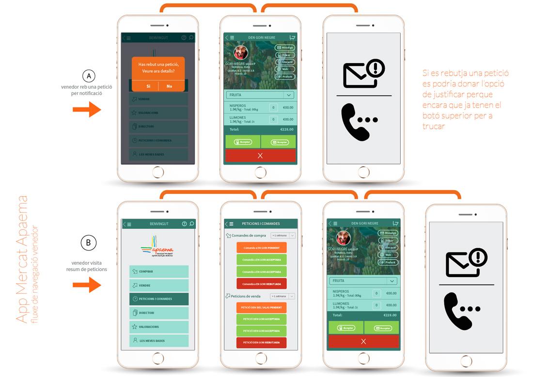 app-ecollonja flujo navegacion vendedor TeixWeb Studio Palma de Mallorca